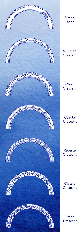 Crescent Fabrics Illustration