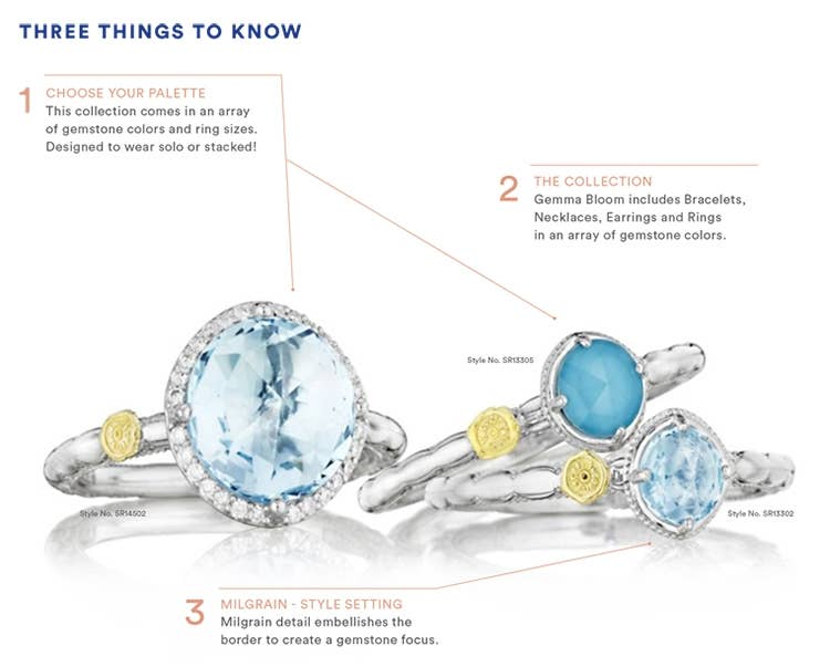 Infographic on the Gemma Bloom: about choosing gemstone color, type of jewelry, and setting.