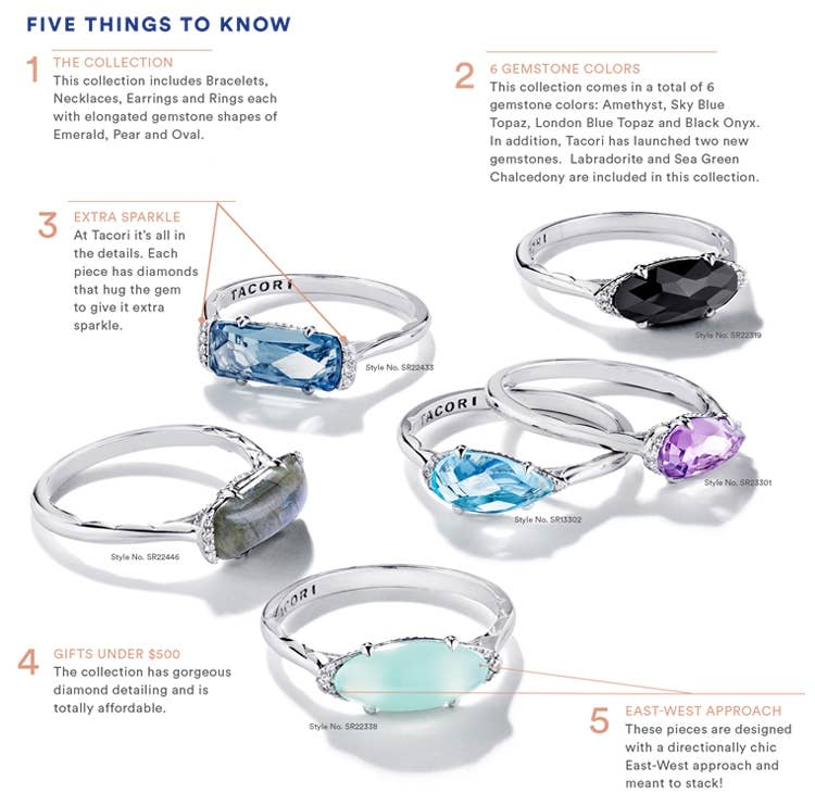 Infographic on 5 things to know about the Ivy Lane Collection
